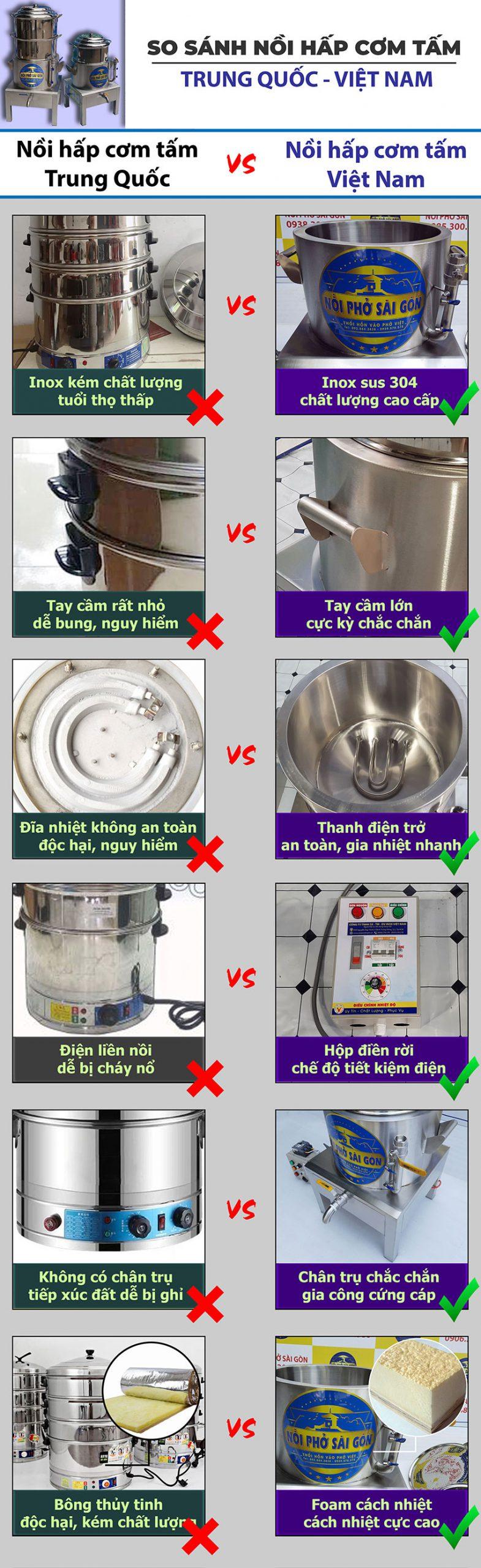 So sánh nồi hấp cơm tấm bằng điện Việt Nam - Trung Quốc
