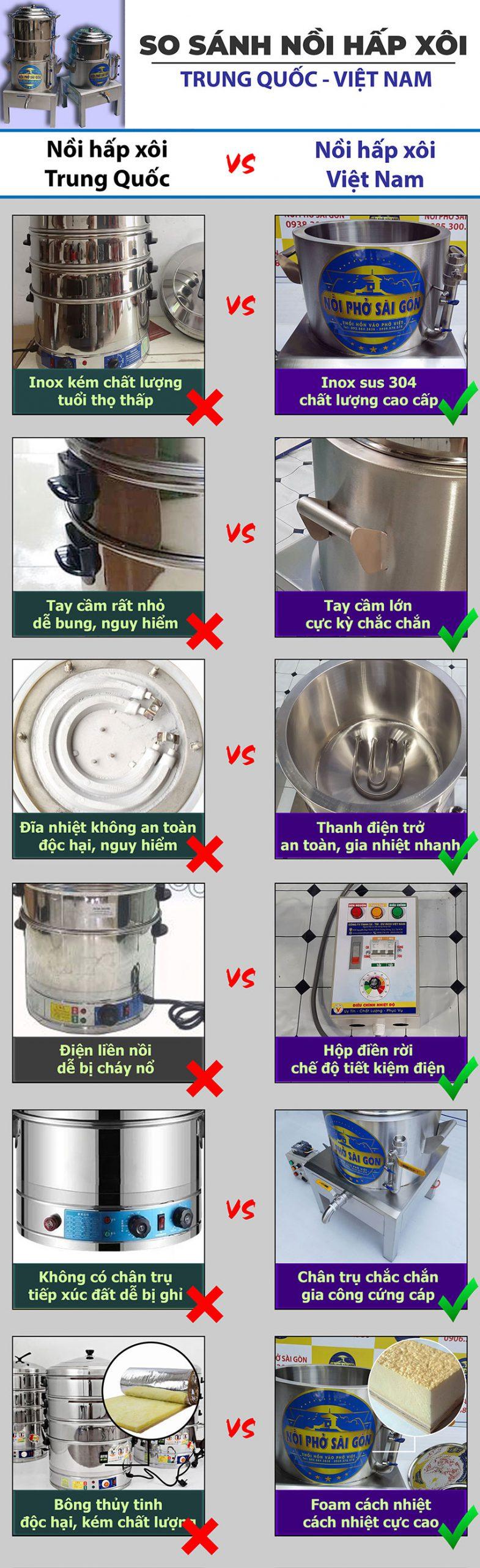 So sánh nồi hấp xôi bằng điện Việt Nam và Trung Quốc.